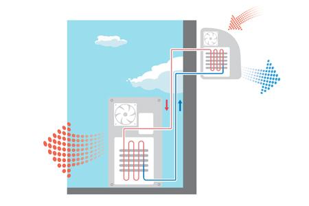 Luftzirkulation